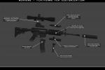 weaponcustomization